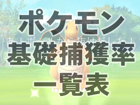 【ポケモンGO】ポケモン捕獲率一覧