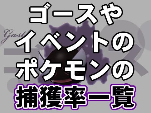 【ポケモンGO】ハロウィンイベント攻略のカギは捕獲率!?