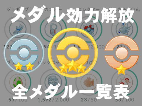 【ポケモンGO】メダルチャレンジ一覧