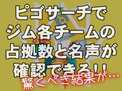 【ポケモンGO】ピゴサーチで各チームのジム占拠数と合計ジムポイント(ステータス)が丸わかり!