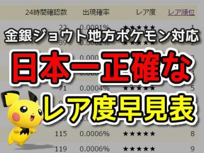 【ポケモンGO】ピゴサーチ金銀対応レア度早見表!日本一正確なレア度!