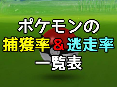 【ポケモンGO】捕獲率と逃走率一覧!金銀対応